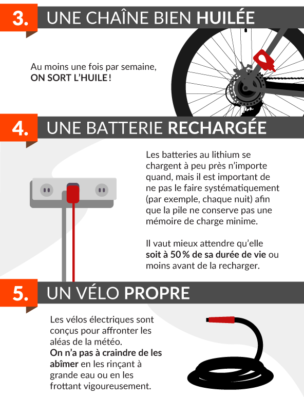 Entretien d'un vélo électrique