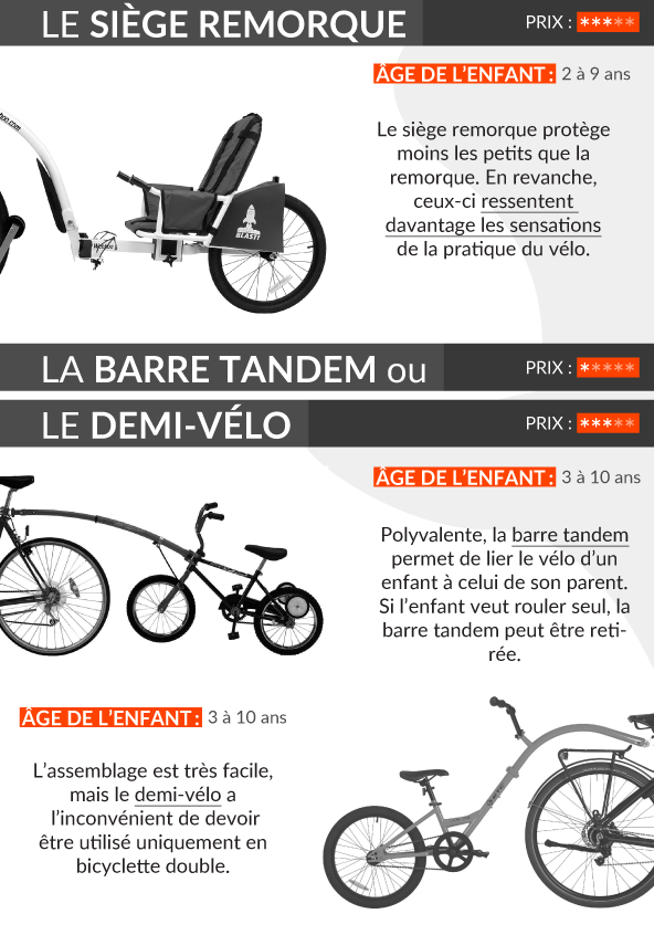 Transporter Ses Enfants A Velo En Toute Securite Bicycles Quilicot