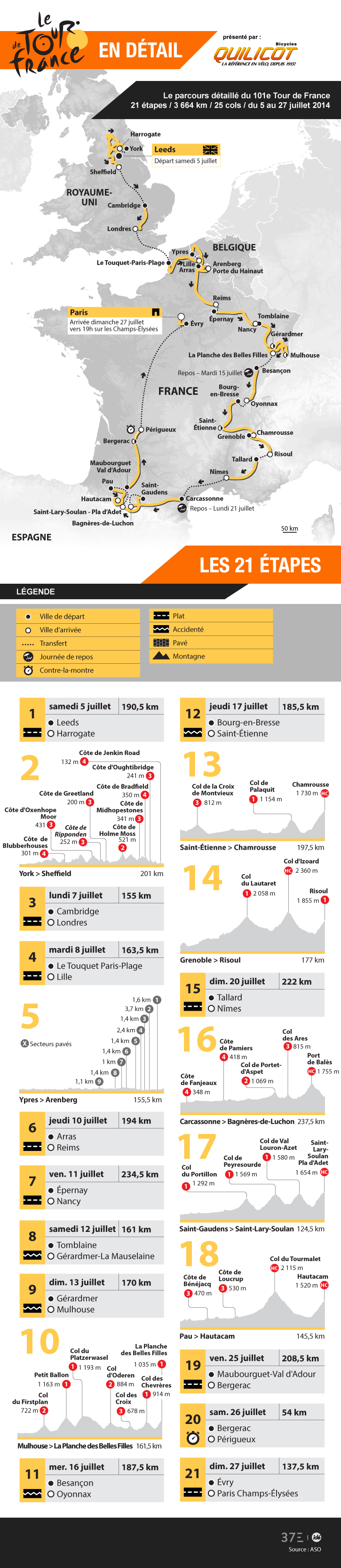 Carte du parcours du Tour de France 2014